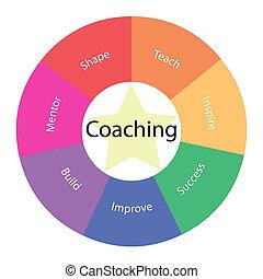 entraînement, circulaire, concept, à, couleurs, et, étoile