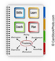 entrenamiento, concepto, bloc