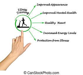 entrenamiento, condición física