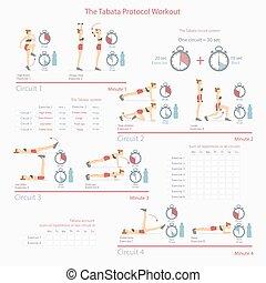 entrenamiento, protocolo, tabata, ilustración, horario