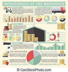 entrepôt, infographic, ensemble
