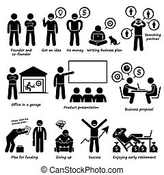 Human pictogram stick figures showing the process of how an entrepreneur starting up a company and eventually become a successful wealthy businessman.