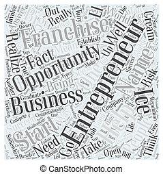 entrepreneur franchise opportunity Word Cloud Concept