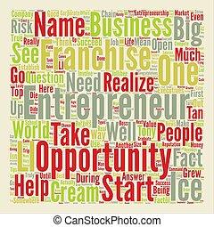 entrepreneur franchise opportunity Word Cloud Concept Text Background