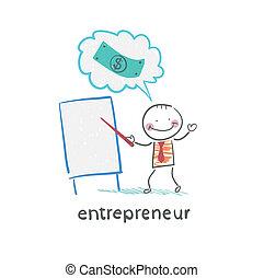 entrepreneur, présentation