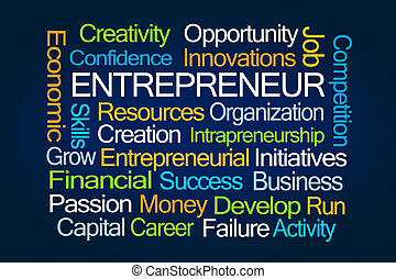 Entrepreneur Word Cloud