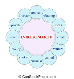 Entrepreneurship concept circular diagram in pink and blue with great terms such as company, funding, ideas and more.