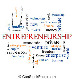 Entrepreneurship Word Cloud Concept with great terms such as economic, private, venture and more.