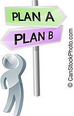 entscheidung, b, plan, oder