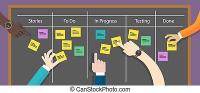 entwicklung, beweglich, scrum, methodologie, brett, software