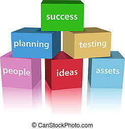 entwicklung, produkt, geschaeftswelt, kästen, erfolg