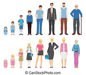 envejecimiento, conjunto, gente, proceso, iconos, plano
