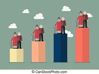 envelhecimento, população