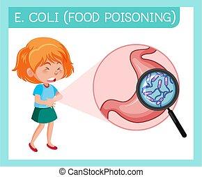 envenenamiento, teniendo, stomachache, niña, alimento