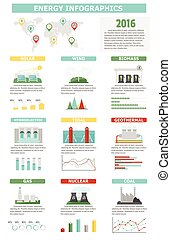 Environment ecology elements energy infographic vector illustration.