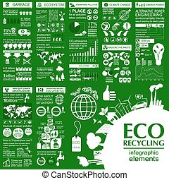 Environment, ecology infographic