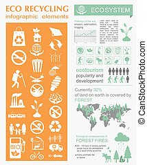 environment ecology infographic
