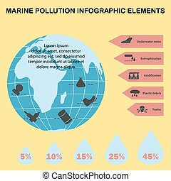 Environment, ecology infographic elements