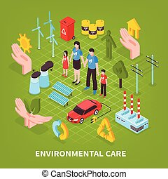 Environmental Care Green Background