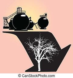 Environmental degradation