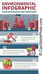 Environmental infographic concept