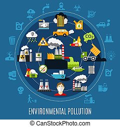 Environmental pollution concept with water air and ground pollution symbols flat vector illustration