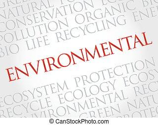 Environmental word cloud