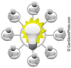 envision, luz, idea, solución, poniendo común, bombilla, problema