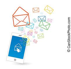 envoi, sms