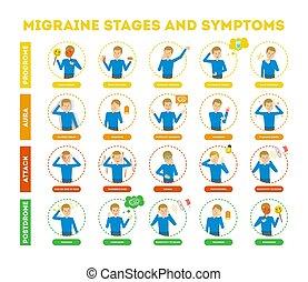 enxaqueca, sintomas, fases, infographic, pessoas