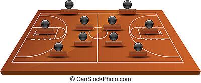 3d basketball court