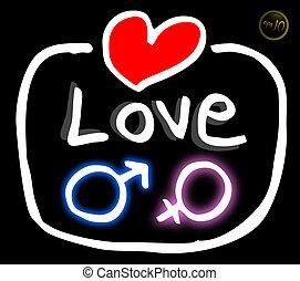 eps10, amour, effets, signes