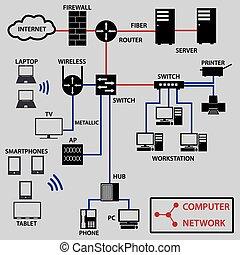 eps10, síť, Ikona, konexe, počítač,  topology