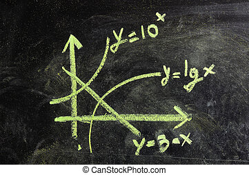 Equations and formulas written in chalk on blackboard. Concept of education and science.