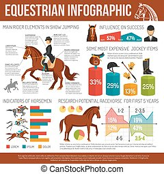 Equestrian Sport  Infographic
