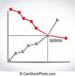 equilibrium business graph