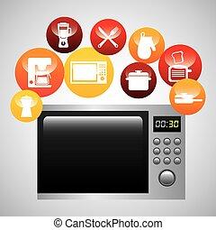 equipamento cozinha