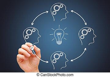 equipe affaires, grand, fonctionnement, idée, collaboration, développement