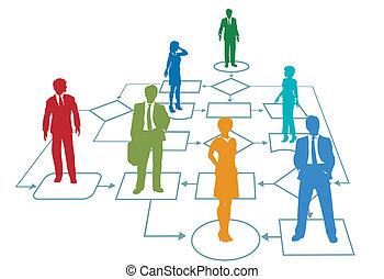 equipe negócio, cores, em, processo, gerência, fluxograma