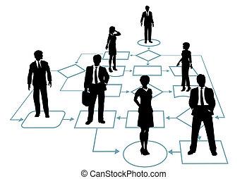 equipe negócio, solução, em, processo, gerência, fluxograma