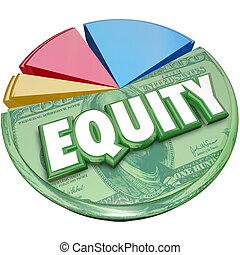 Equity 3d Word Pie Chart Stocks Equities Loan Balance...