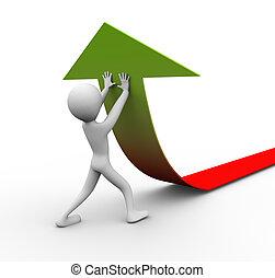 erőfeszítések, növekedés