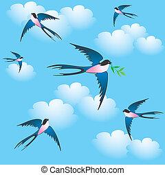 eredet, madarak
