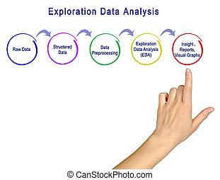 erforschung, daten, analyse