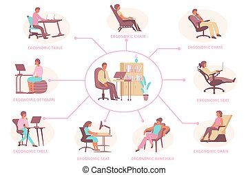 Ergonomic furniture for home and office flat flowchart with people chairs tables ottoman seats armchairs vector illustration
