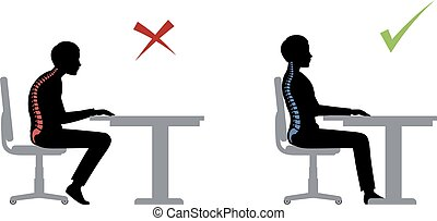 ergonomic. Wrong and correct sitting pose of a man near the...