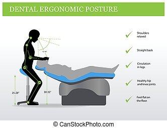 Ergonomics in Dentistry. Correct posture