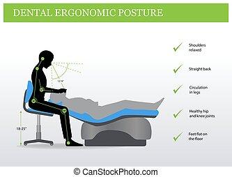 ergonomie, correct, dentistry., attitude
