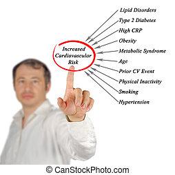 erhöht, kardiovaskulär, risiko