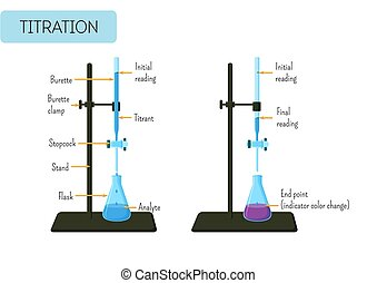 erlenmeyer, base, ácido, text., vidrio, titration, bureta, laboratorio, frasco, experimento